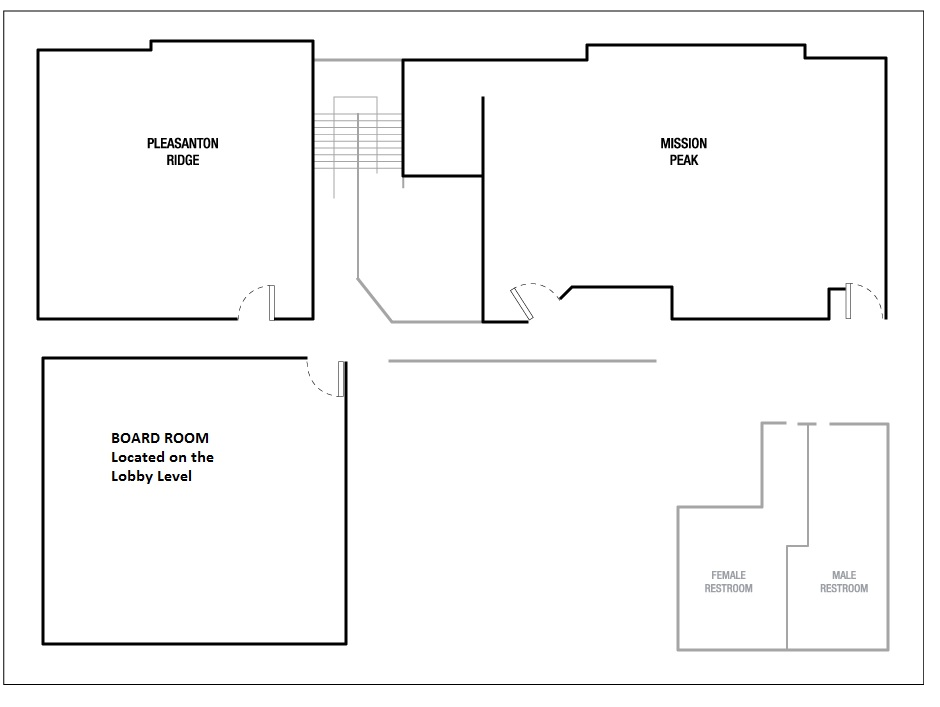 Meeting Floor plan OAKRI
